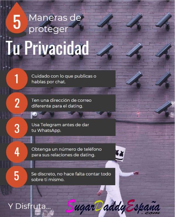 Infografía sobre privacidad