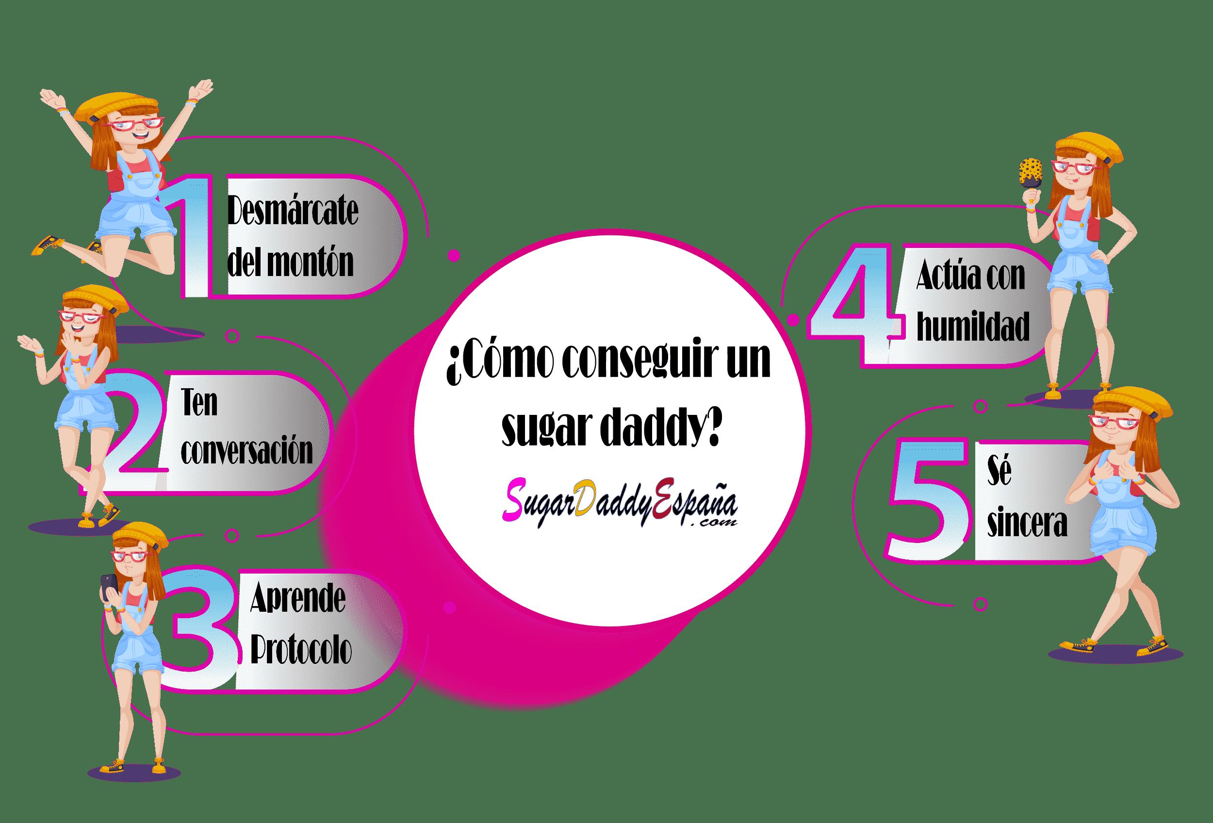 Infografía. ¿Cómo conseguir un sugar daddy?